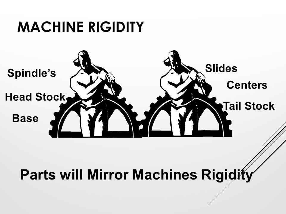 Parts will Mirror Machines Rigidity