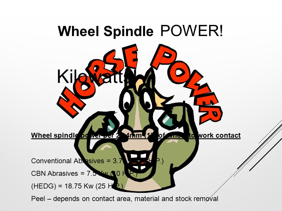 Kilowatts! Wheel Spindle POWER!
