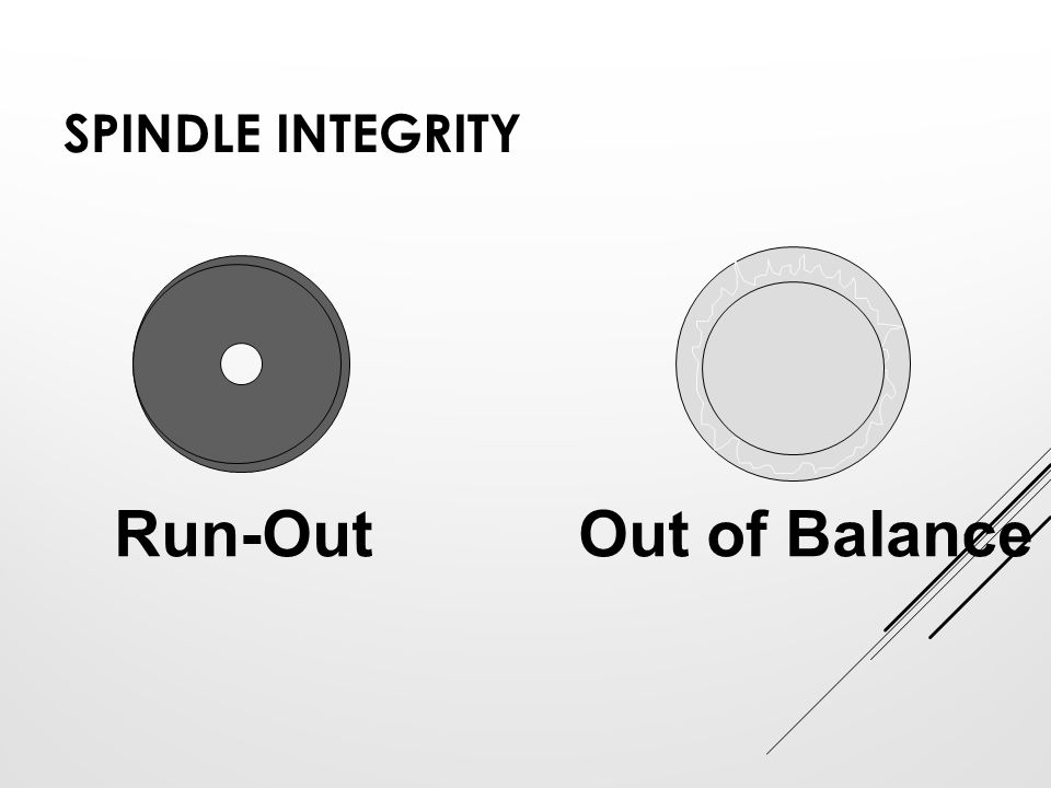 Spindle Integrity Run-Out Out of Balance