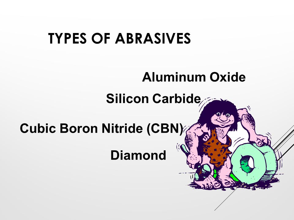 Types of Abrasives Aluminum Oxide Silicon Carbide