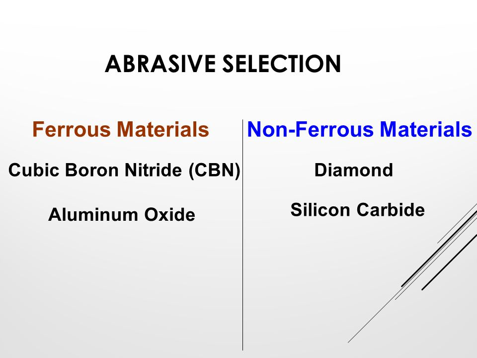 Abrasive Selection Ferrous Materials Non-Ferrous Materials