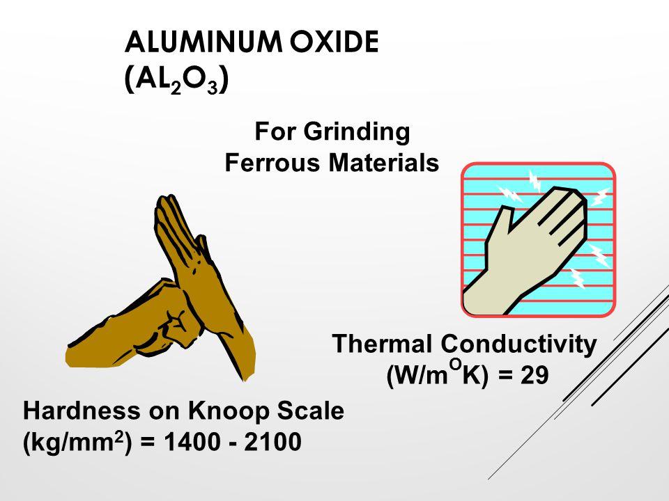 Aluminum Oxide (Al2O3) For Grinding Ferrous Materials