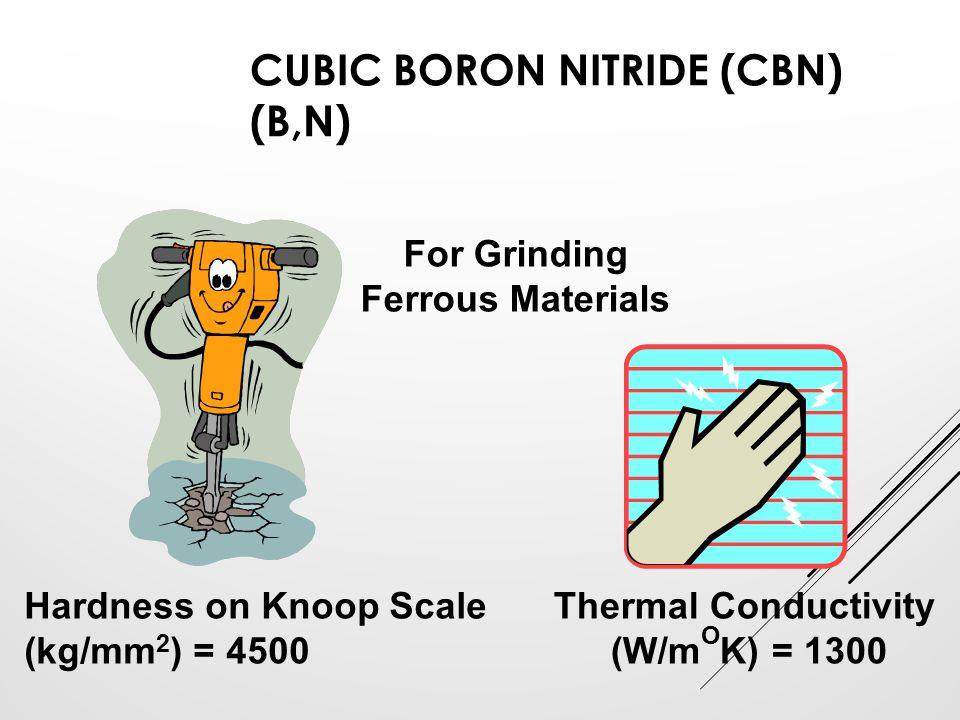 Cubic Boron Nitride (CBN) (B,N)