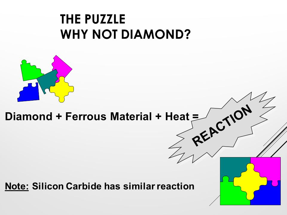 The Puzzle Why Not Diamond