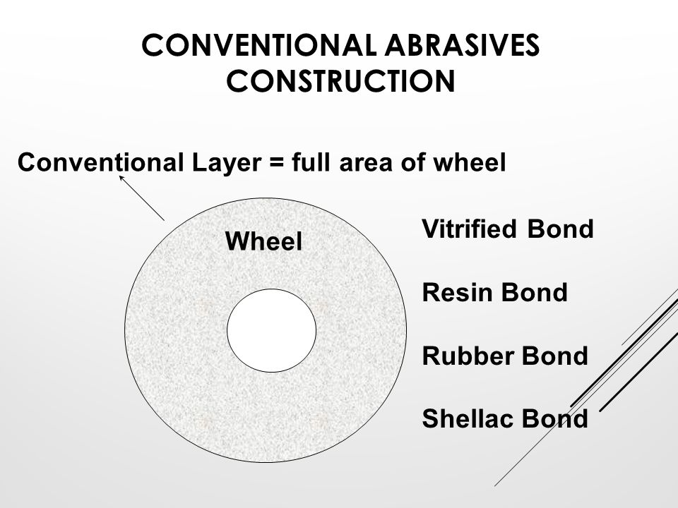 Conventional Abrasives Construction