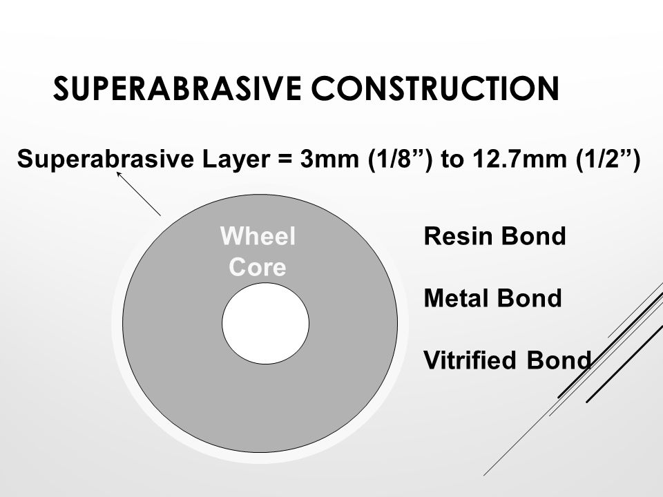 Superabrasive Construction
