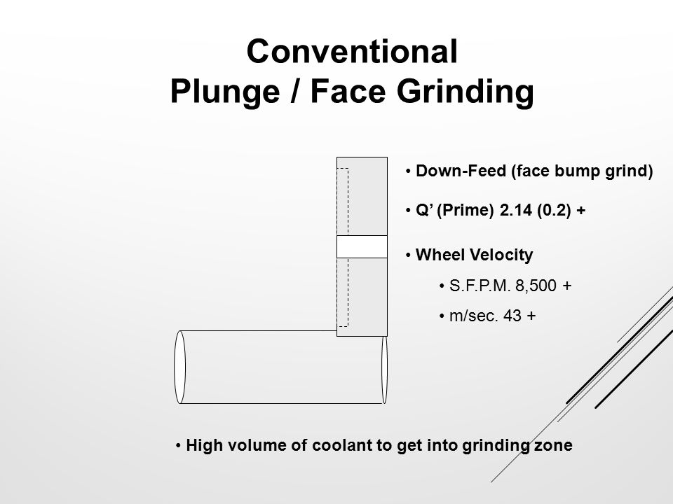 Conventional Plunge / Face Grinding