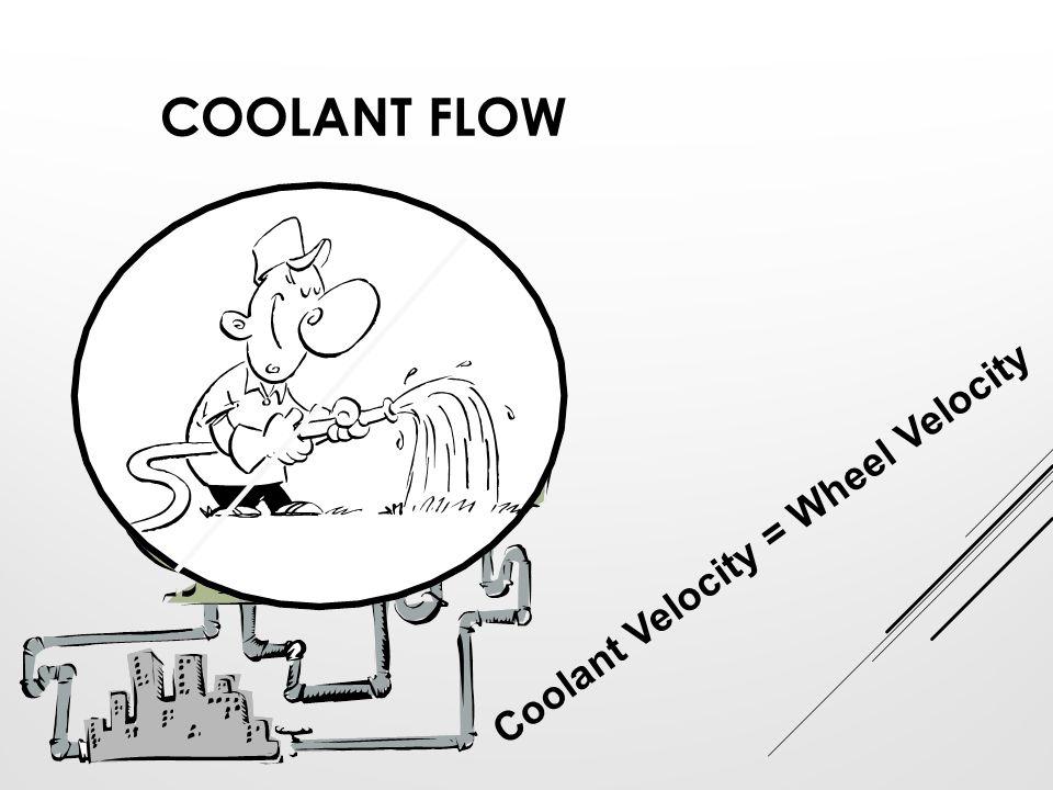Coolant Flow Coolant Velocity = Wheel Velocity