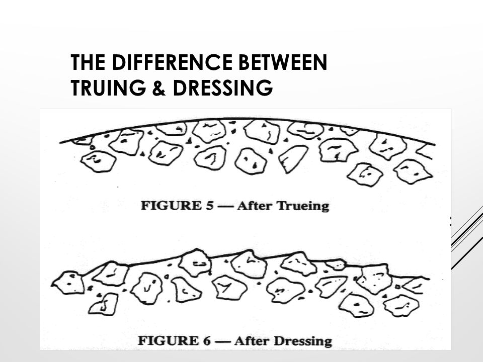 truing and dressing of grinding wheel pdf