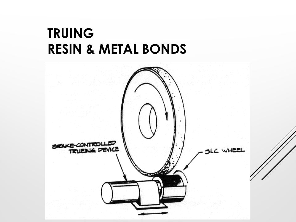 Truing Resin & Metal Bonds