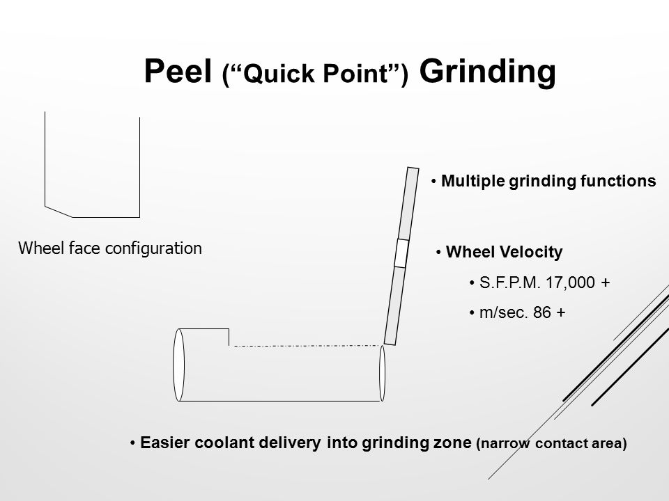 Peel ( Quick Point ) Grinding
