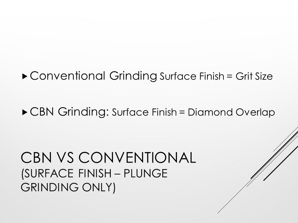 CBN vs Conventional (Surface Finish – plunge grinding only)
