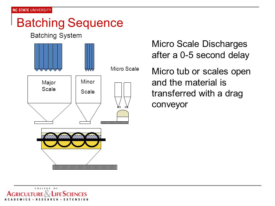 Batching Sequence Micro Scale Discharges after a 0-5 second delay