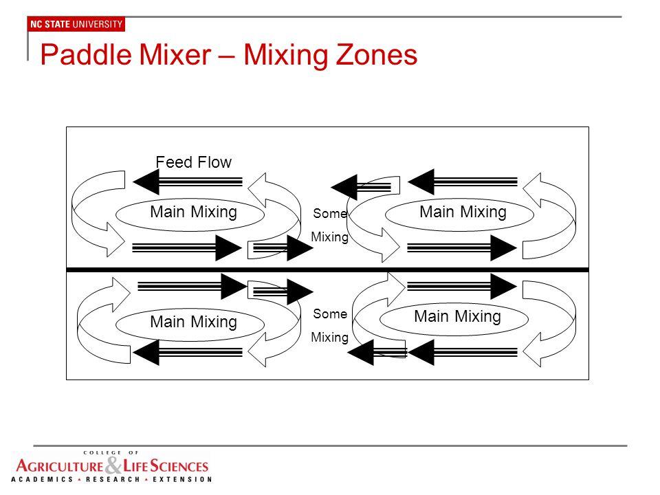 Paddle Mixer – Mixing Zones
