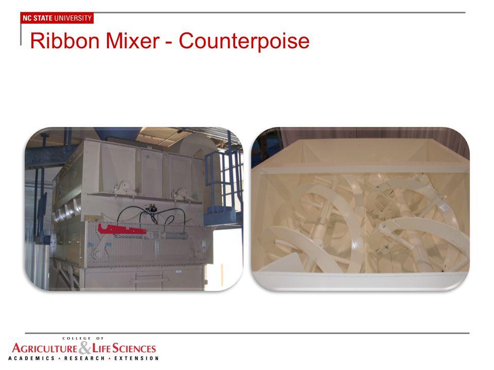Ribbon Mixer - Counterpoise