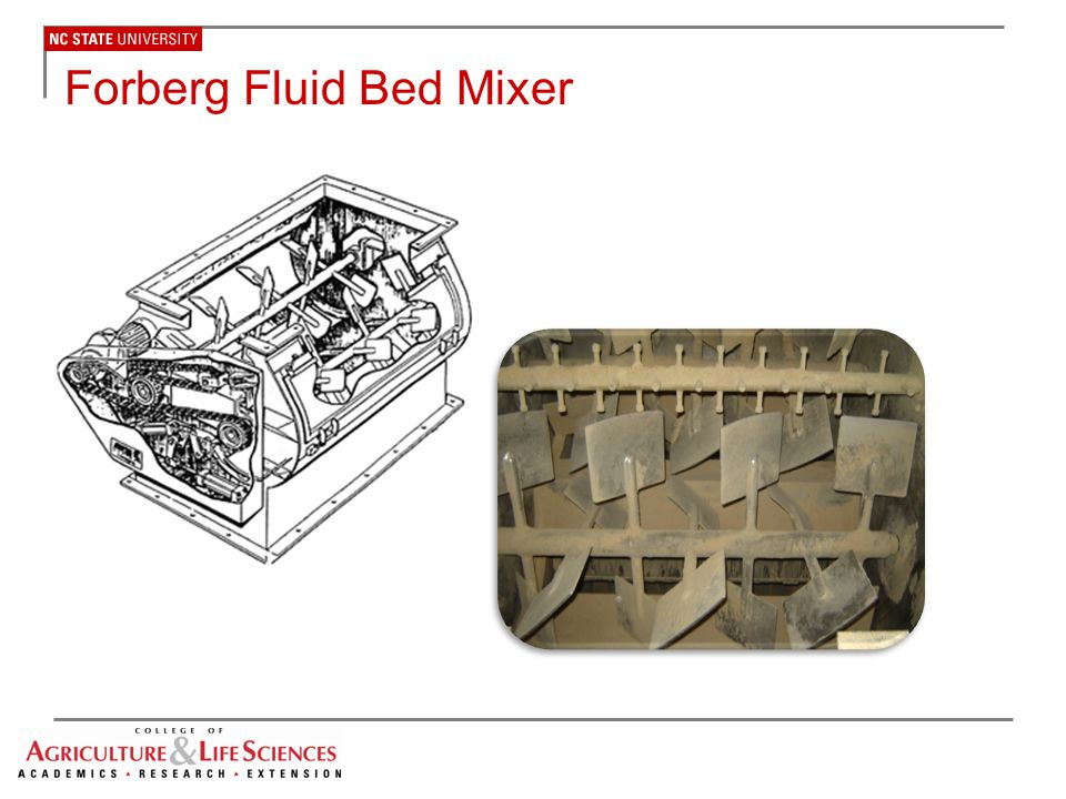 Forberg Fluid Bed Mixer