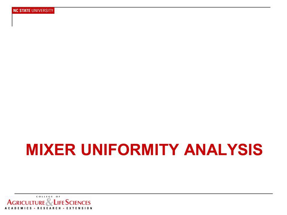 Mixer uniformity analysis