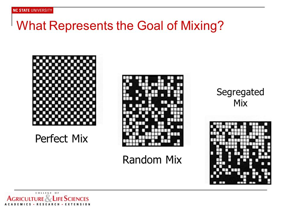 What Represents the Goal of Mixing