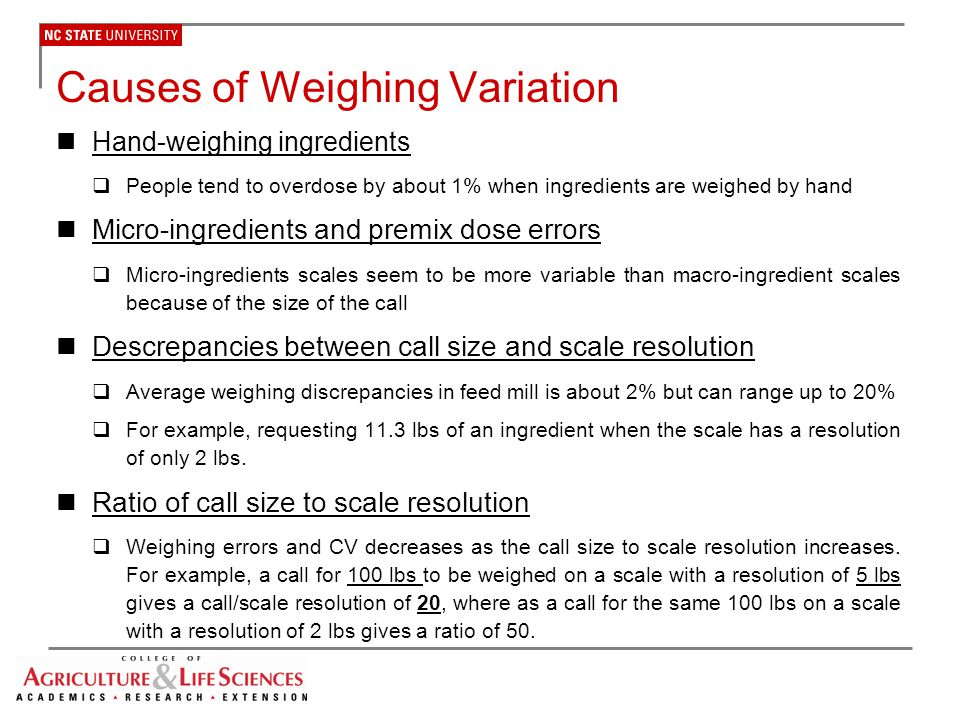 Causes of Weighing Variation