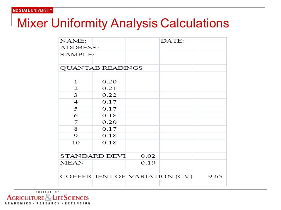 Mixer Uniformity Analysis Calculations