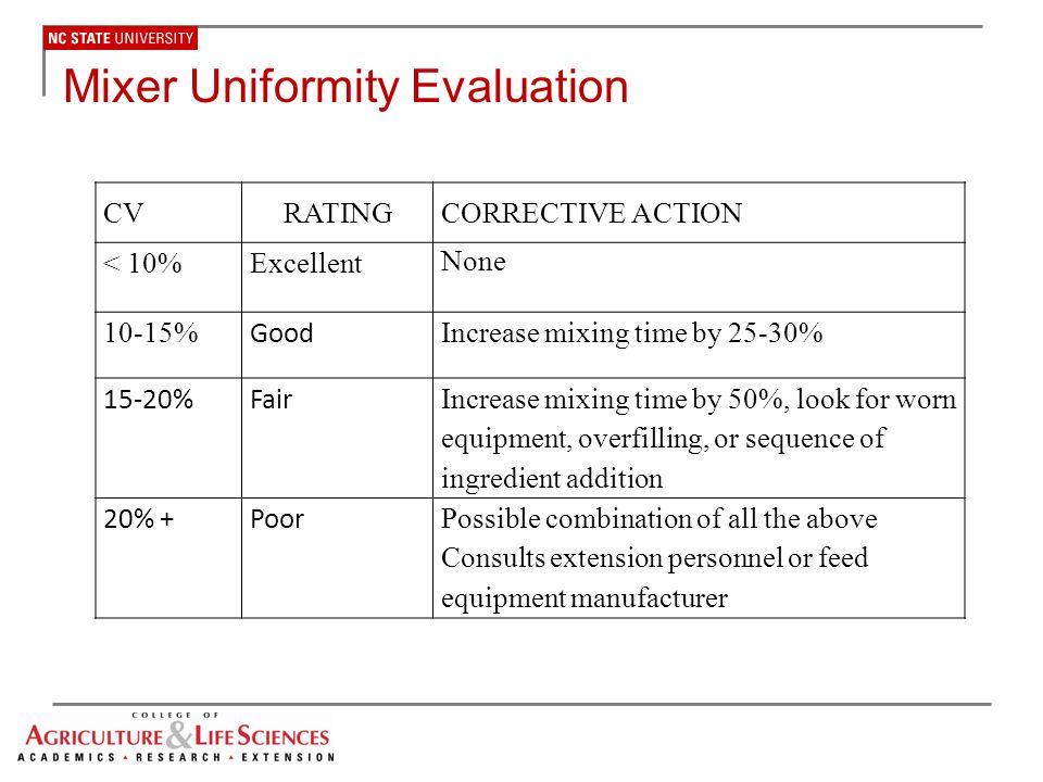 Mixer Uniformity Evaluation