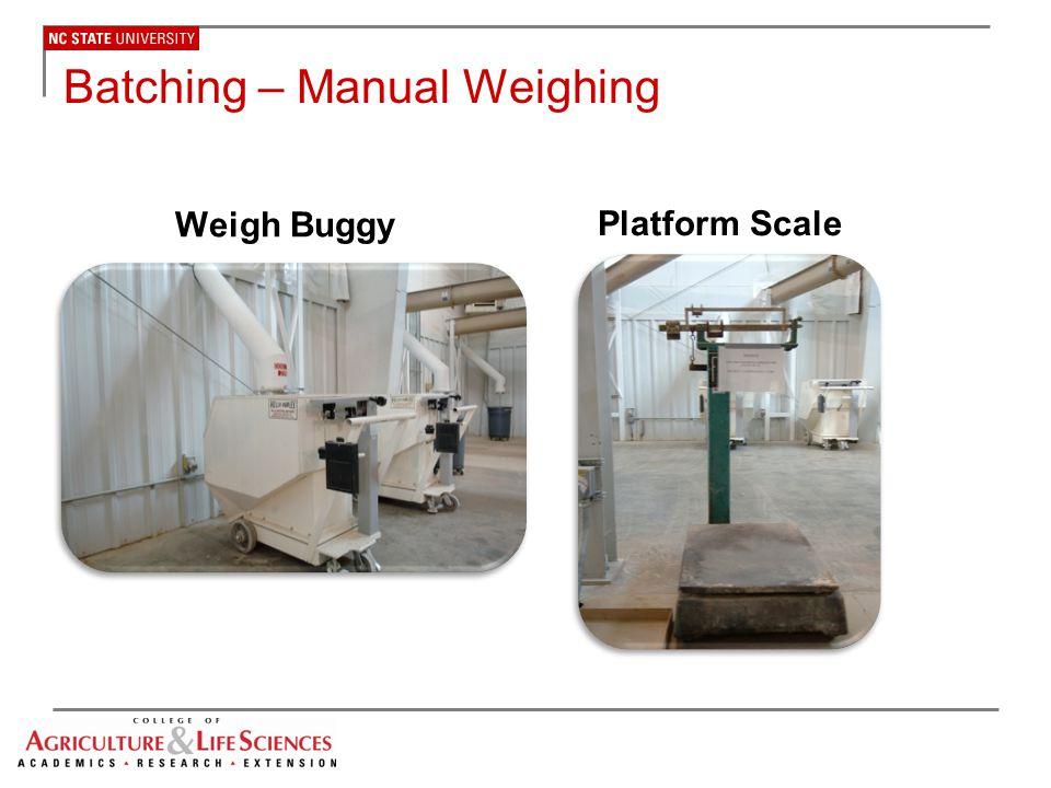 Batching – Manual Weighing