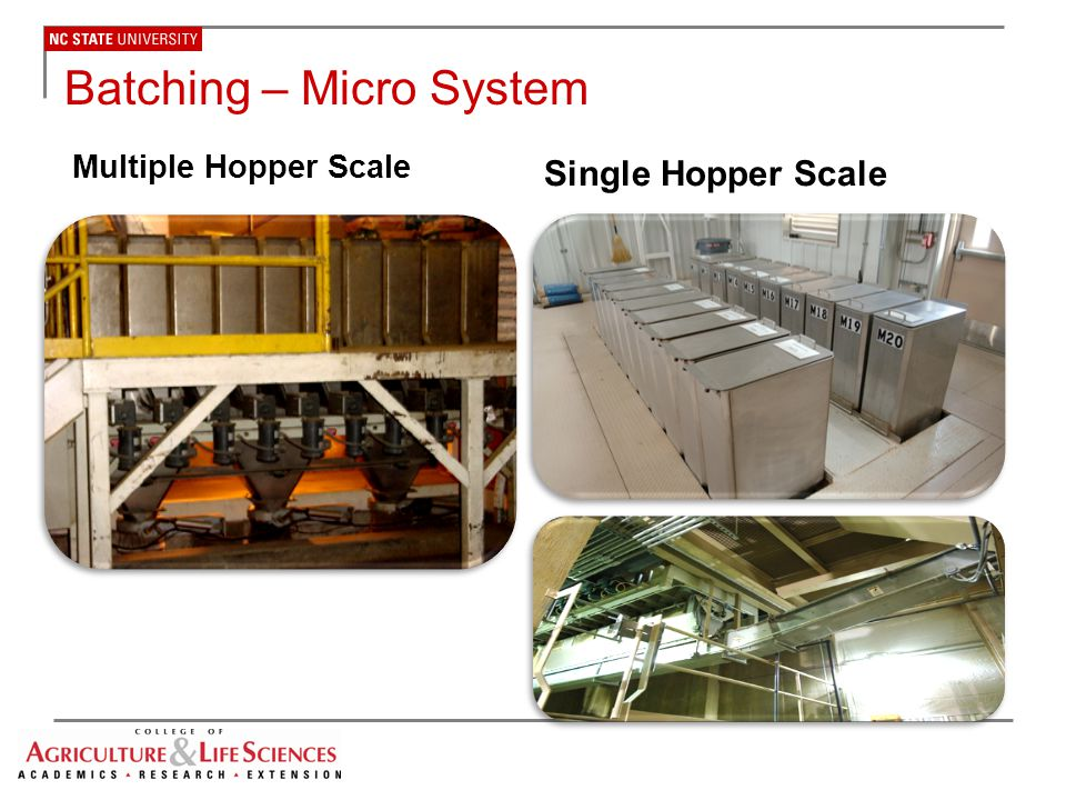 Batching – Micro System