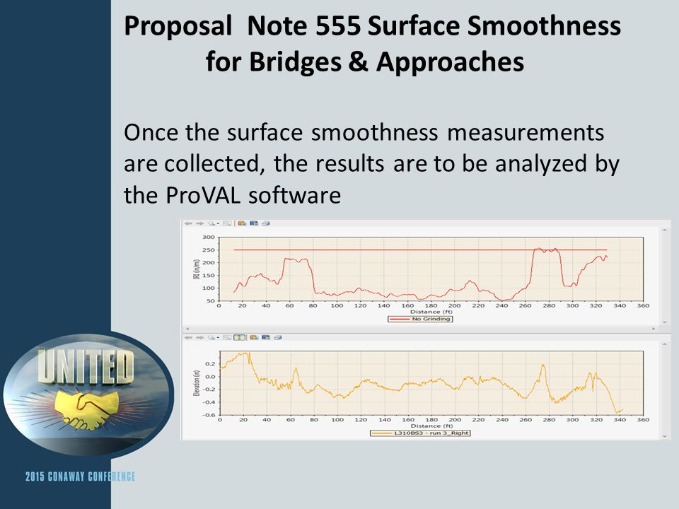 Proposal Note 555 Surface Smoothness for Bridges & Approaches Once the surface smoothness measurements are collected, the results are to be analyzed by the ProVAL software