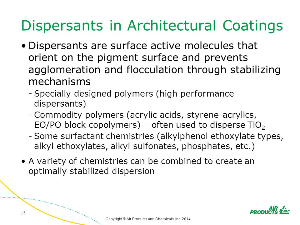 Dispersants in Architectural Coatings