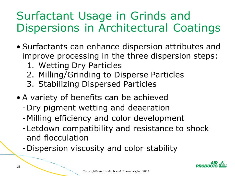 Surfactant Usage in Grinds and Dispersions in Architectural Coatings