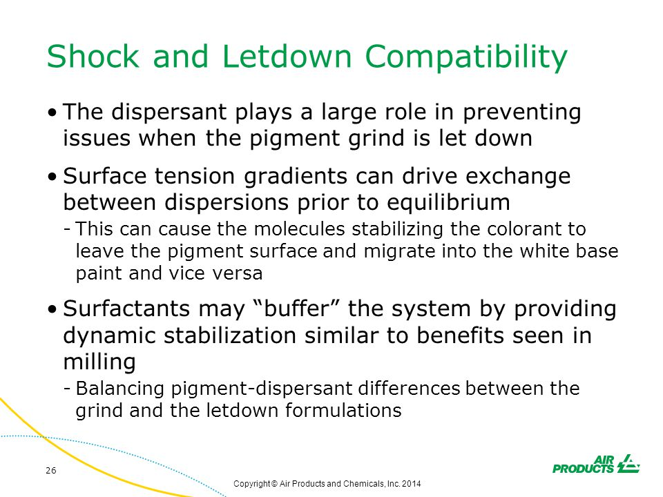 Shock and Letdown Compatibility