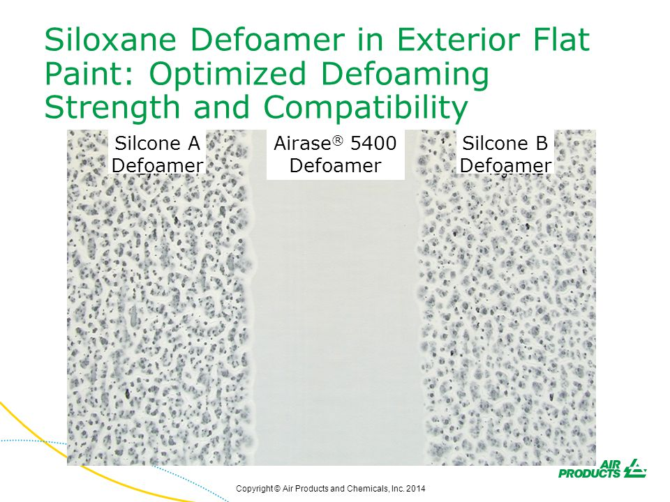 Siloxane Defoamer in Exterior Flat Paint: Optimized Defoaming Strength and Compatibility