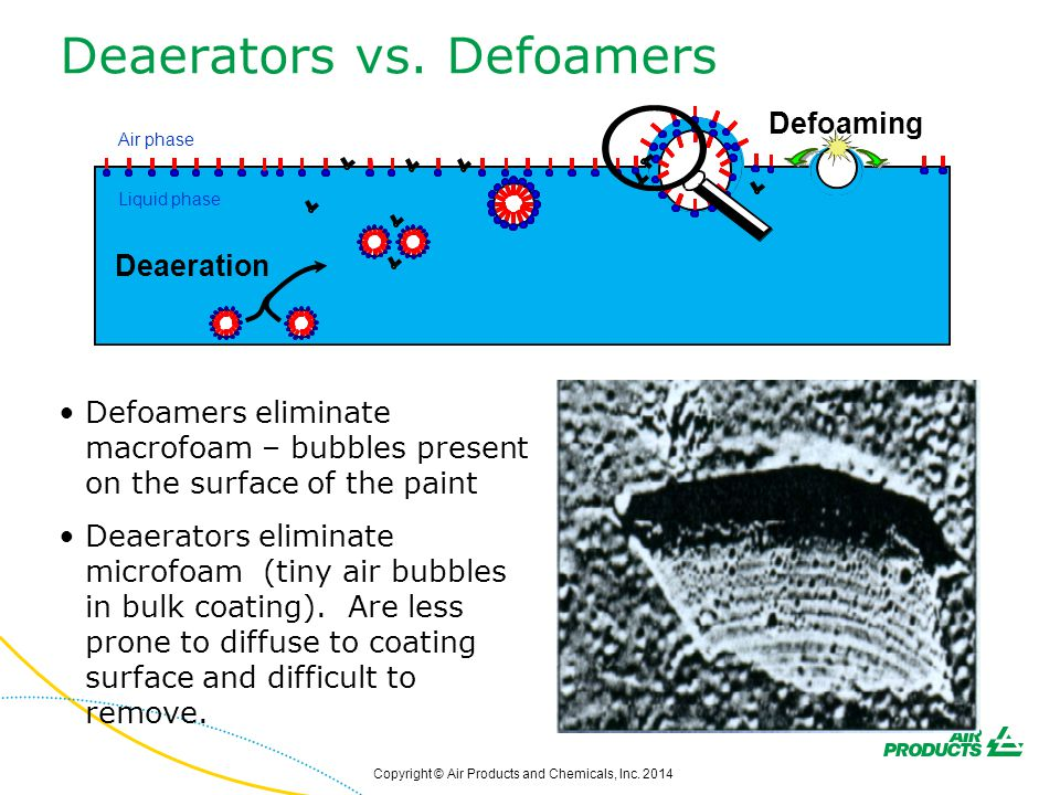 Deaerators vs. Defoamers