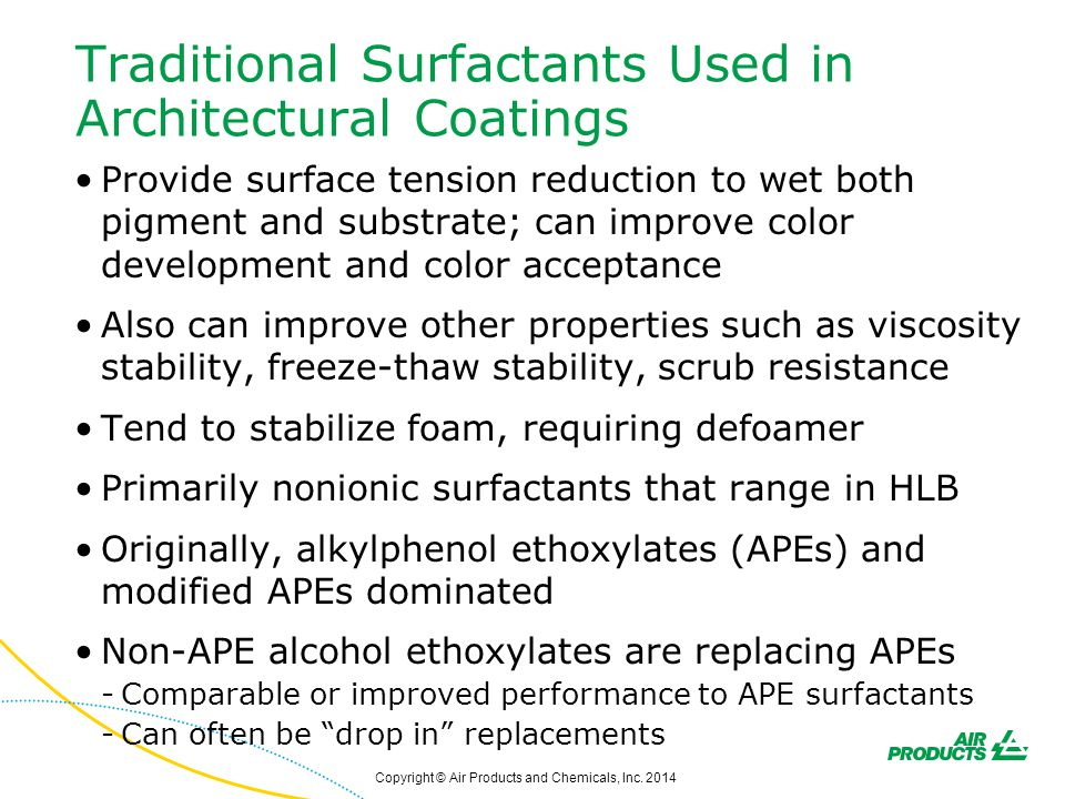 Traditional Surfactants Used in Architectural Coatings