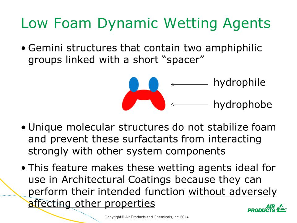 Low Foam Dynamic Wetting Agents