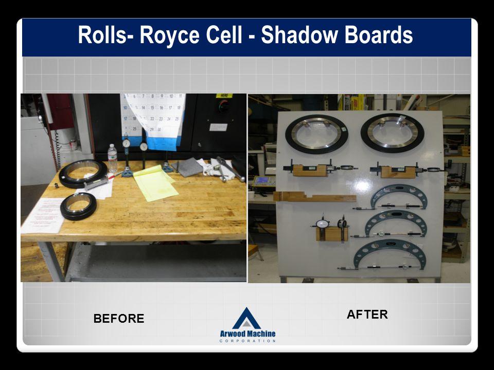 Rolls- Royce Cell - Shadow Boards