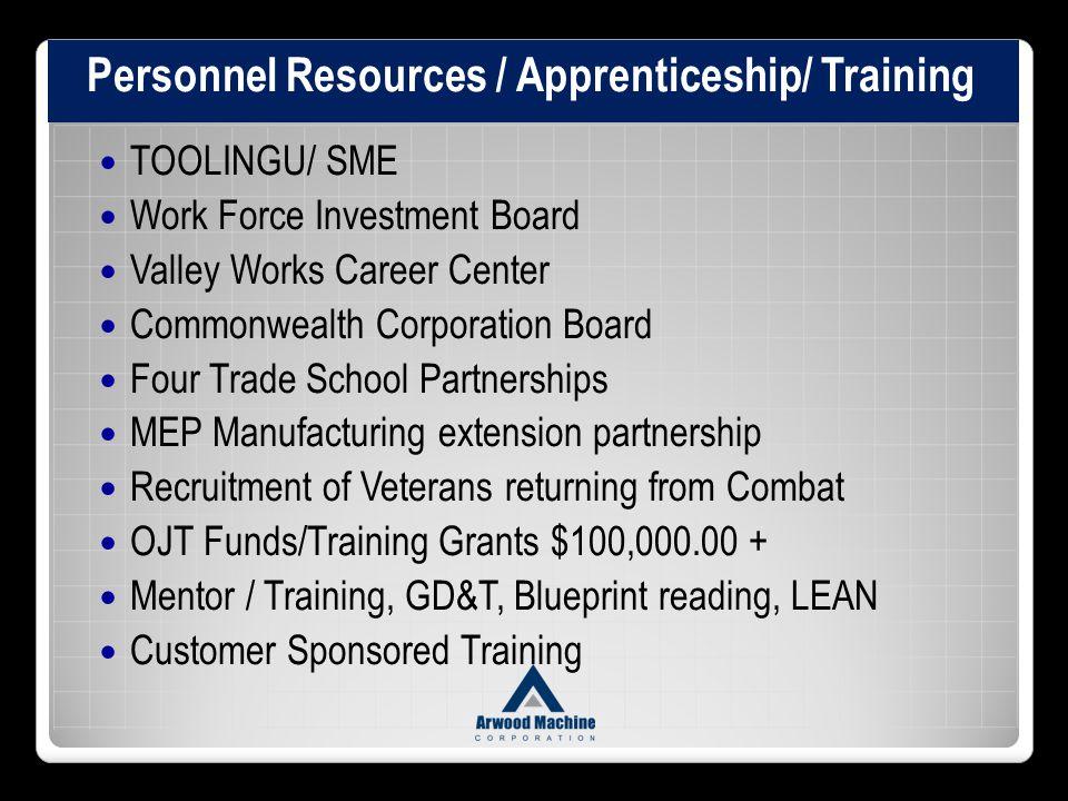Personnel Resources / Apprenticeship/ Training