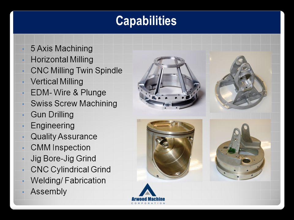 Capabilities 5 Axis Machining Horizontal Milling