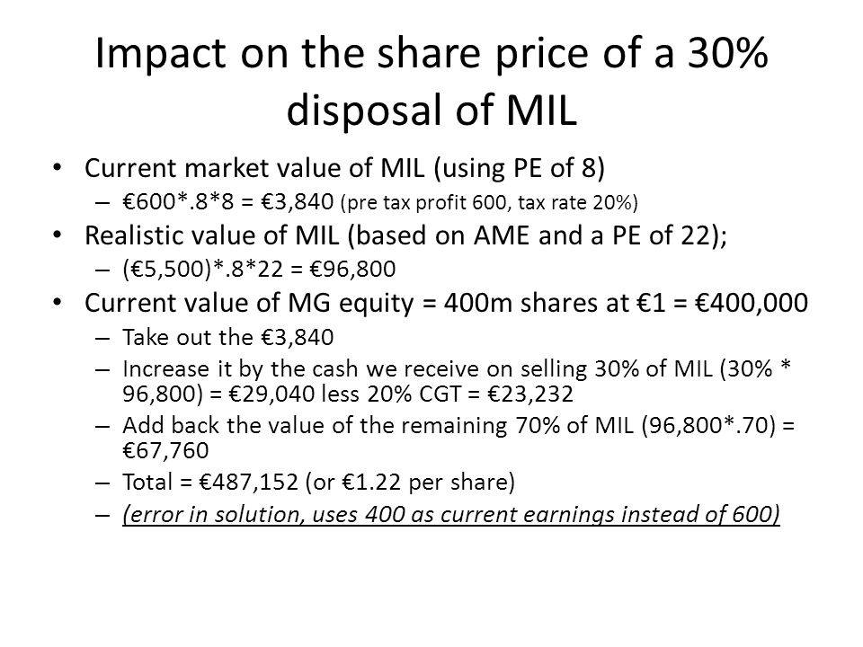 Impact on the share price of a 30% disposal of MIL