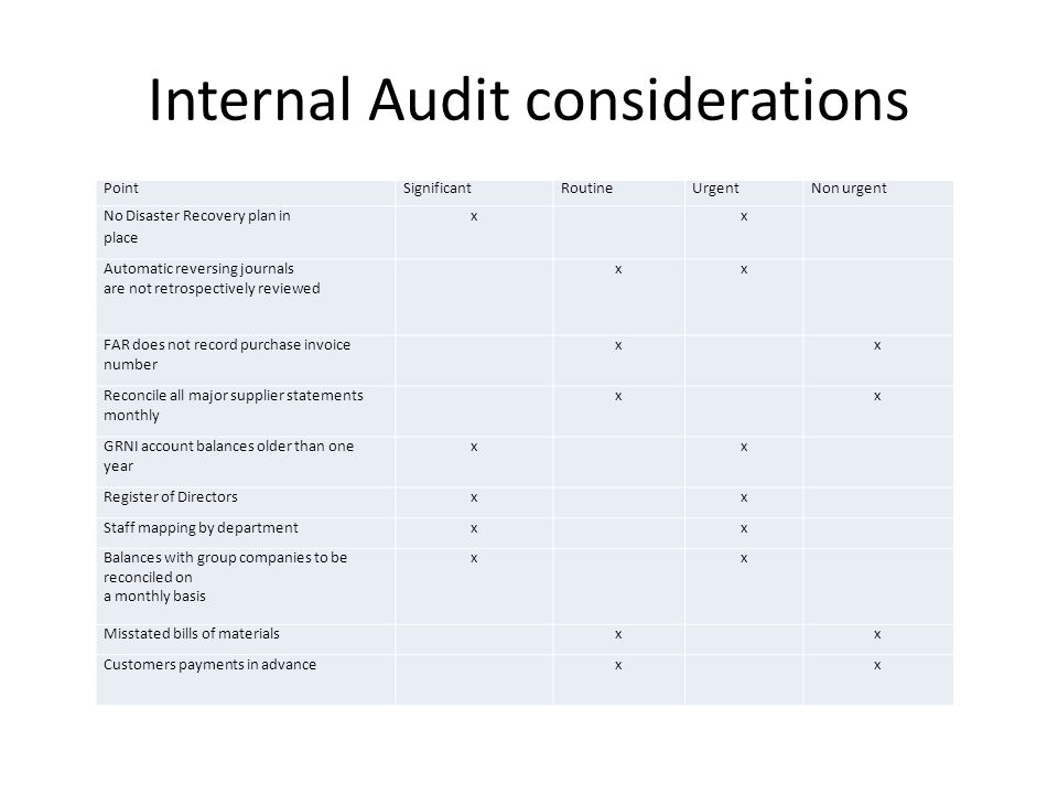 Internal Audit considerations