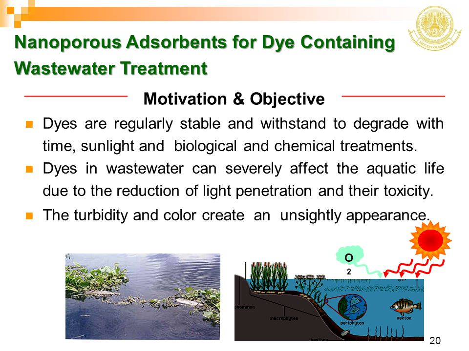Nanoporous Adsorbents for Dye Containing Wastewater Treatment