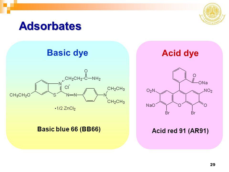Adsorbates Basic dye Acid dye Basic blue 66 (BB66) Acid red 91 (AR91)