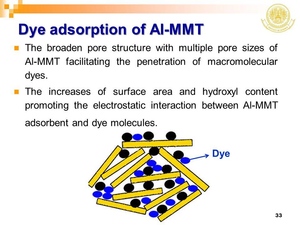 Dye adsorption of Al-MMT