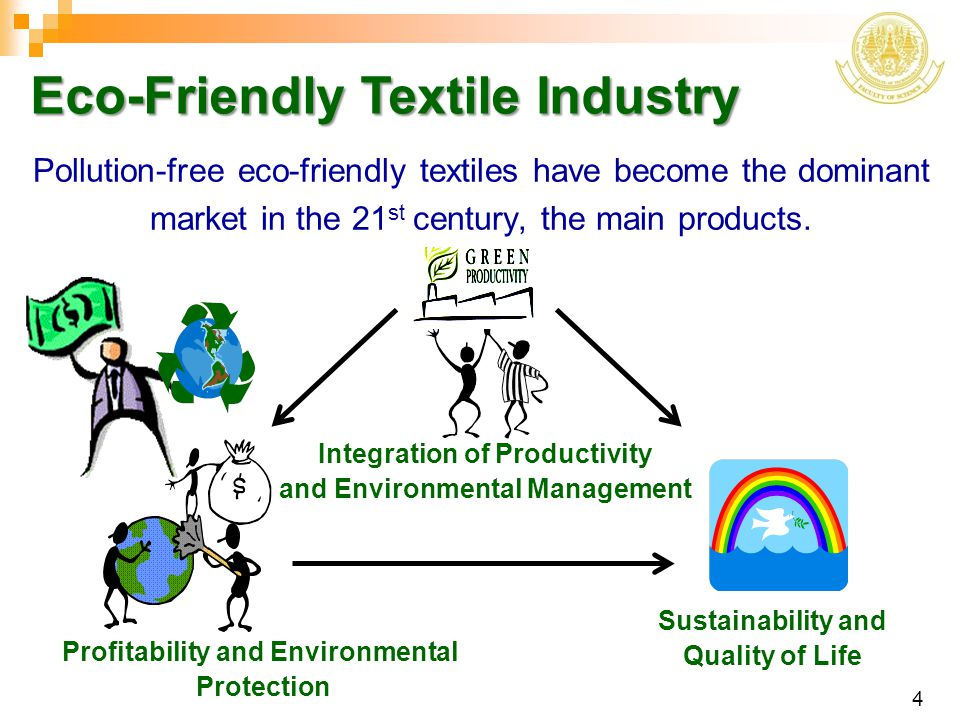 Eco-Friendly Textile Industry