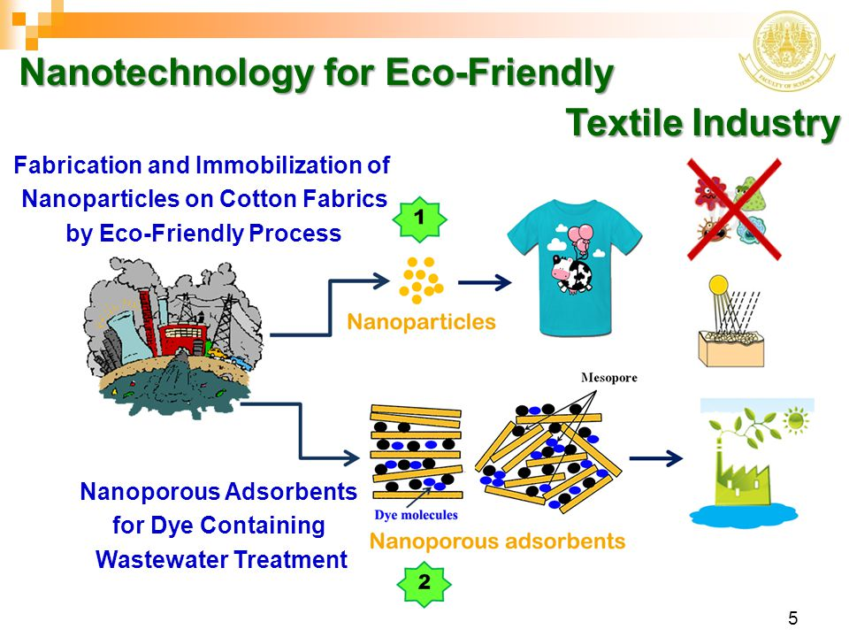 Nanotechnology for Eco-Friendly Textile Industry