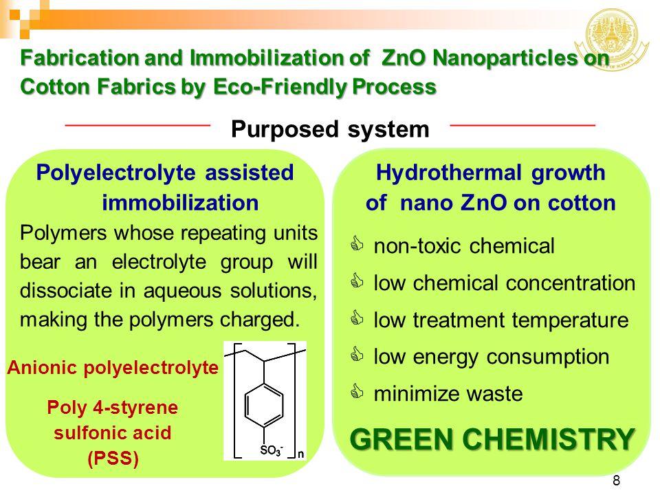 Polyelectrolyte assisted immobilization Anionic polyelectrolyte