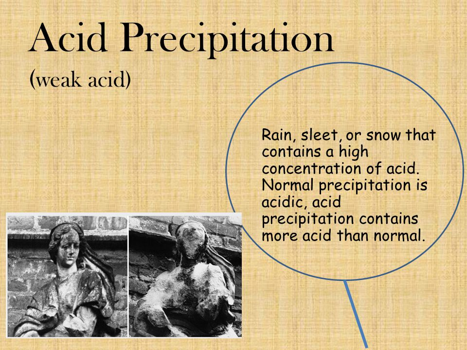 Acid Precipitation (weak acid)