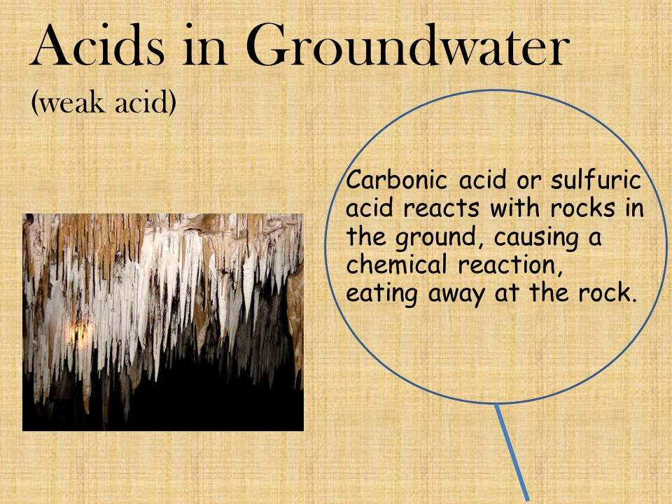 Acids in Groundwater (weak acid)