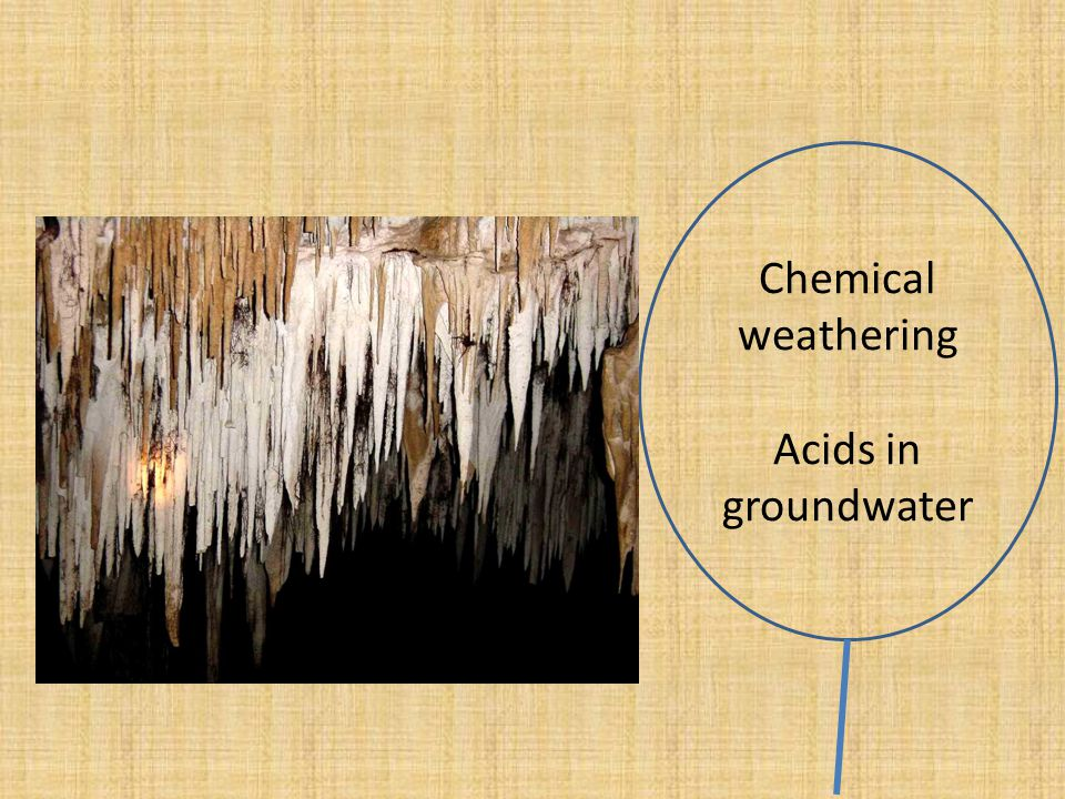 Chemical weathering Acids in groundwater