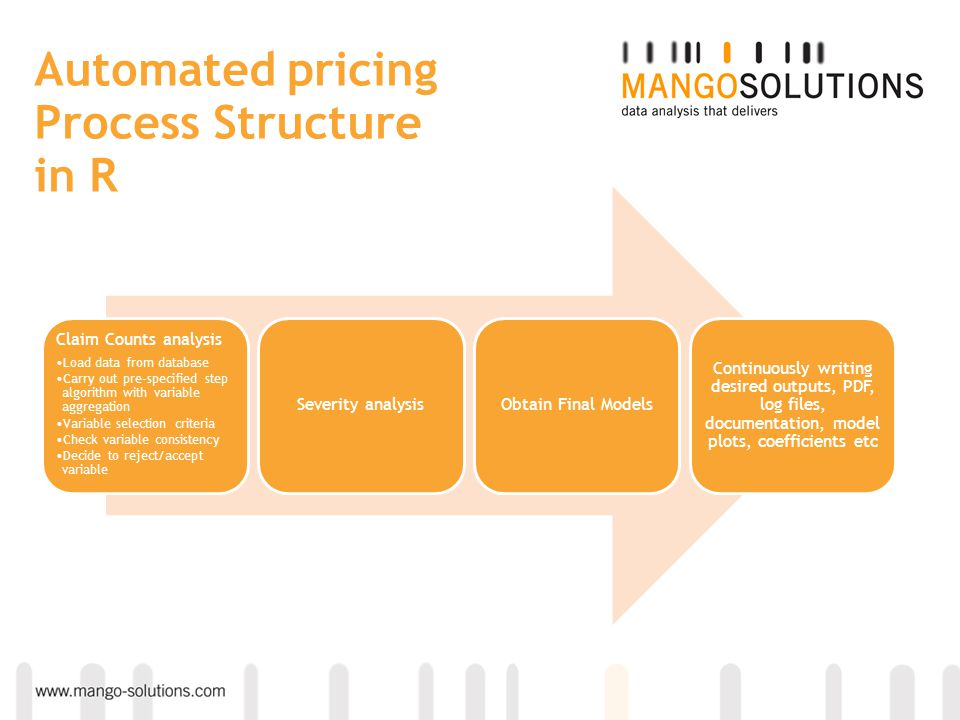 Automated pricing Process Structure in R